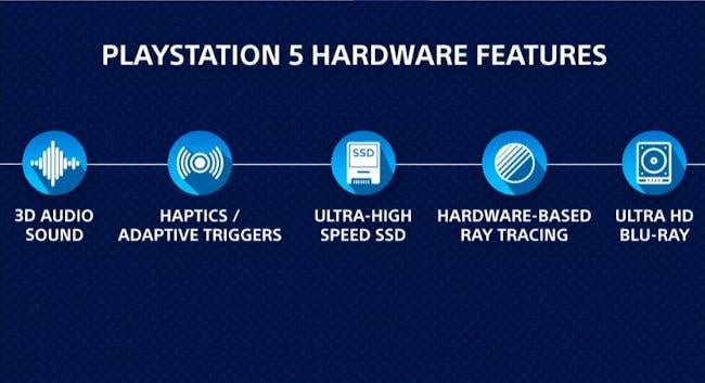 playstation_5_hardware_features